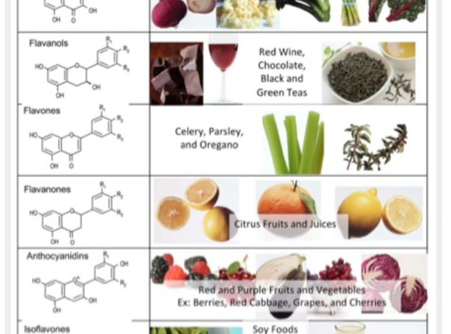 A review of the week's plant-based nutrition news April 26th 2020