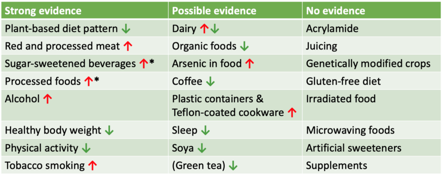 A review of the week's plant-based nutrition news 23rd August 2020