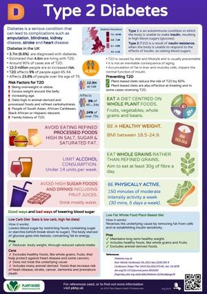 Plant based health factsheet - diabetes