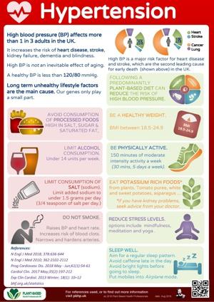 Plant based health factsheet - hypertension