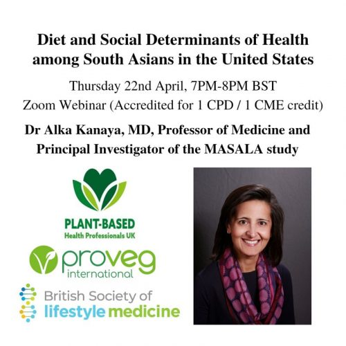 Diet and Social Determinants of Health among South Asians in the United States