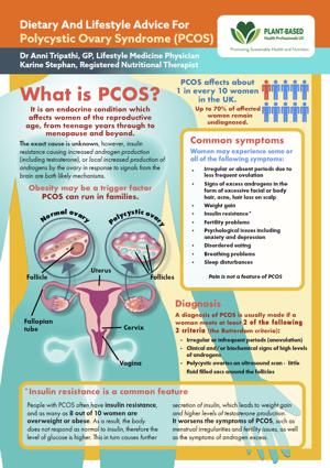 Polycustic Ovary Syndrome factsheet