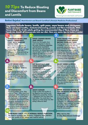 Plant based health factsheet - bloating