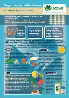 Plant based health factsheet - coeliac disease