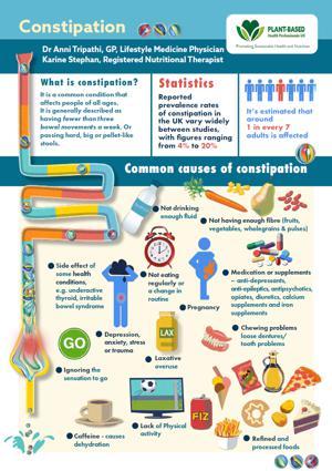 Constipation factsheet