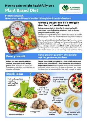 Gain weight on a plant based diet