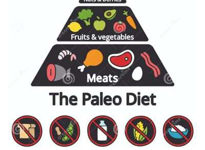 Paleo and low-carb diets: what the science says