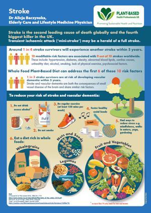 Plant based health factsheet - stroke