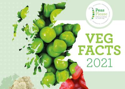 Review of the week's plant-based nutrition news 13th June 2021