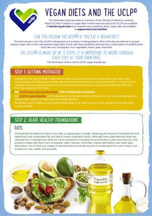 Plant based health factsheet -  reduce cholesterol